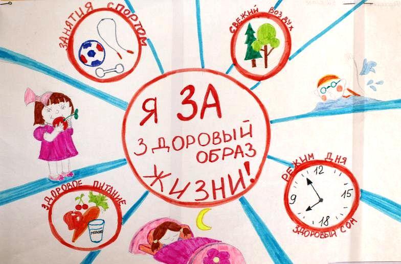 Детские рисунки здорового образа жизни